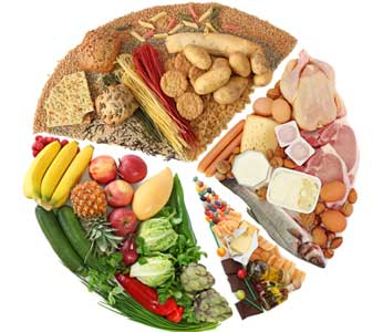Le nuove direttive europee per gli alimenti senza glutine