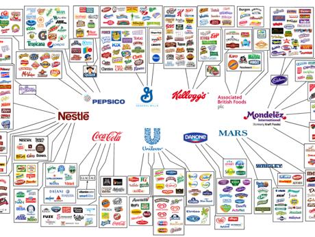 Il monopolio alimentare è di 10 aziende